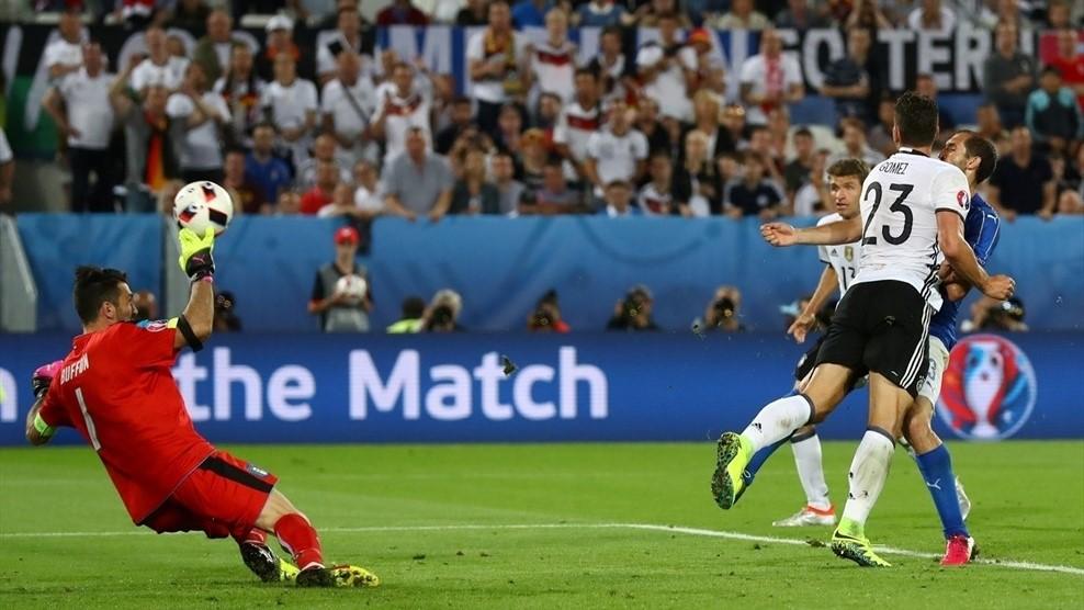 (Votação UEFA) Qual a defesa da época 2015/16?