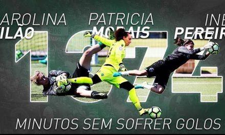 Meio ano sem sofrer golos no campeonato… Eis o Sporting CP Feminino! 😱