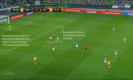 Algumas acções decisivas de Rui Patrício contra o Atlético Madrid explicadas ao pormenor (video)
