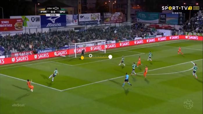 Em contexto de cruzamento, algumas mudanças posicionais de Rui Patrício (VIDEO)