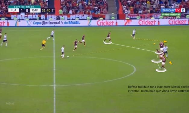 (Análise) A descoordenação defesa-GR, do integrado ao individual. Diego Alves – Flamengo na Copa