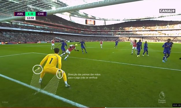 Análise: Como/onde colocar as mãos antes de um remate? E o corpo? – Kepa vs Arsenal